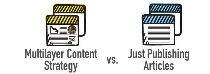 2-content-marketing-vs-blogging
