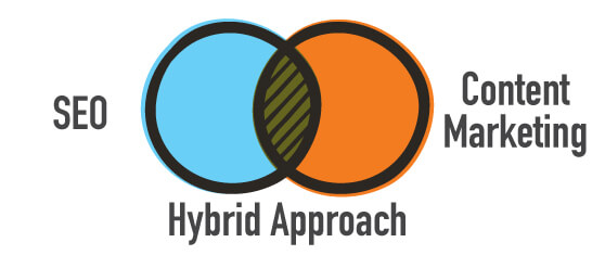 4-content-marketing-link-building-a-hybrid-approach