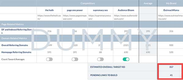 Free Site Audit for www outreachmama com/advanced-link